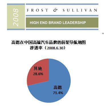 高德软件荣获 中国市场汽车前装导航地图高端品牌领袖奖高清图片